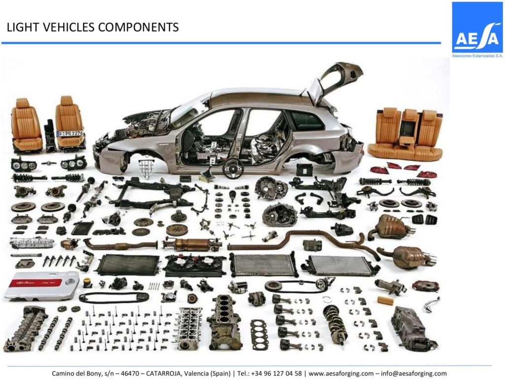 Automotive parts manufactured in AESA